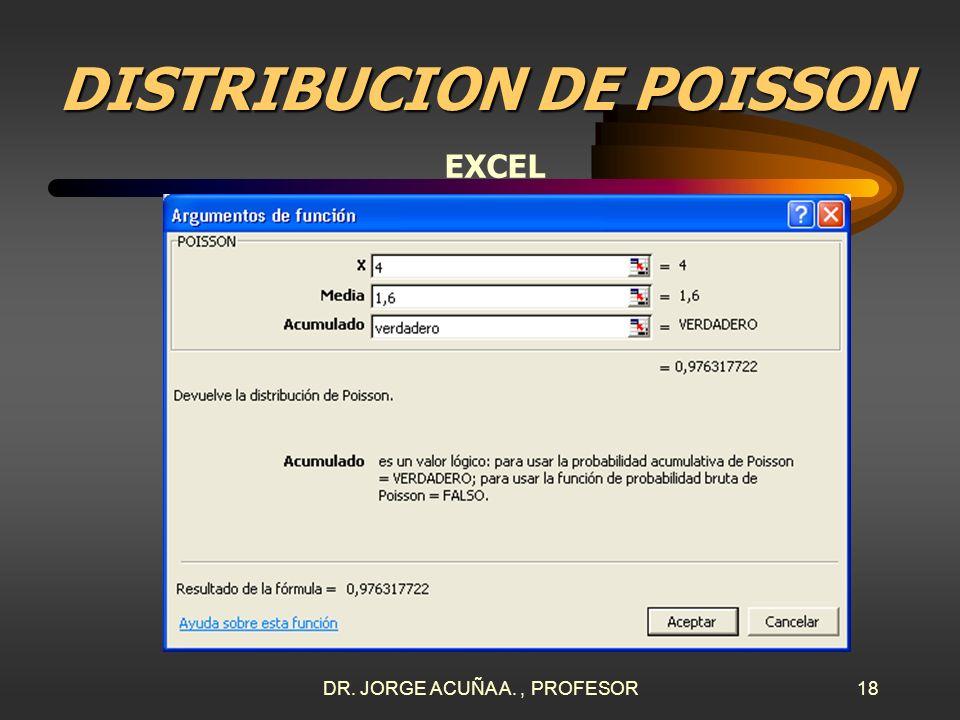 DR. JORGE ACUÑA A., PROFESOR17 DISTRIBUCION DE POISSON EXCEL 2. P(x>4) = 1- P(x 4)= ? En Excel se pulsa en el menú: INSERTAR, FUNCIÓN, ESTADÍSTICAS, P