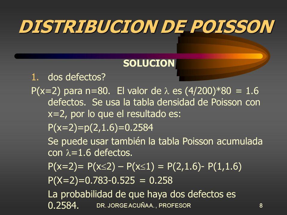 DR. JORGE ACUÑA A., PROFESOR7 DISTRIBUCION DE POISSON EJEMPLO 3 Una compañía vende productos en metros y se ha caracterizado por tener una tasa promed