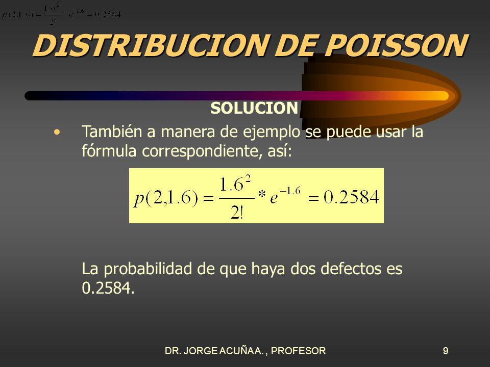 DR. JORGE ACUÑA A., PROFESOR8 DISTRIBUCION DE POISSON SOLUCION 1.dos defectos? P(x=2) para n=80. El valor de es (4/200)*80 = 1.6 defectos. Se usa la t