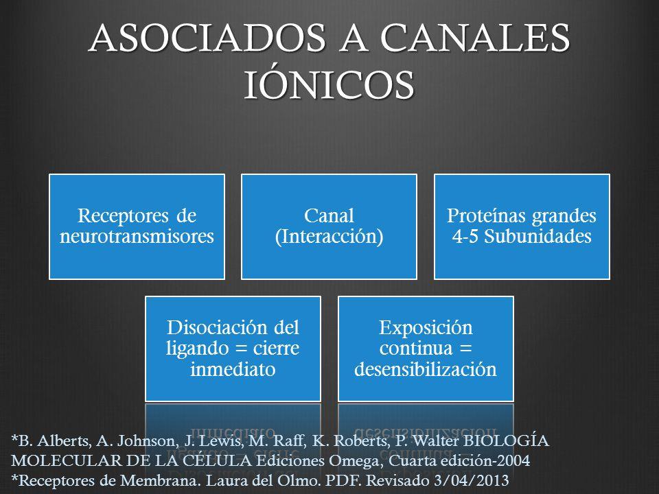 ASOCIADOS A CANALES IÓNICOS Receptores de neurotransmisores Canal (Interacción) Proteínas grandes 4-5 Subunidades Disociación del ligando = cierre inm