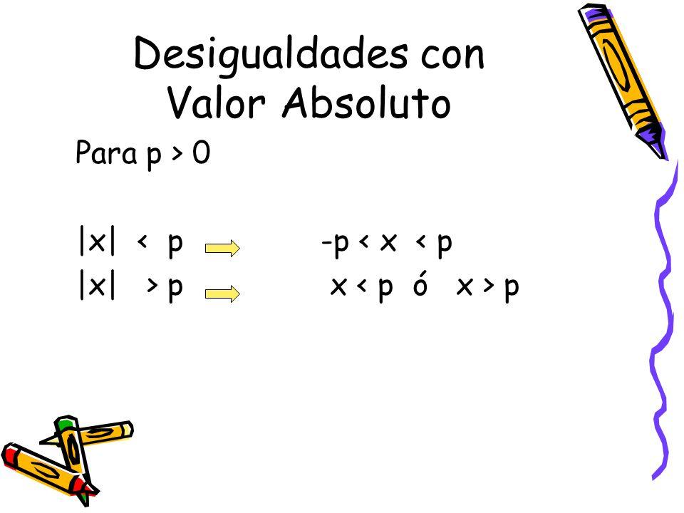 Desigualdades con Valor Absoluto Para p > 0 |x| < p -p < x < p |x| > p x p