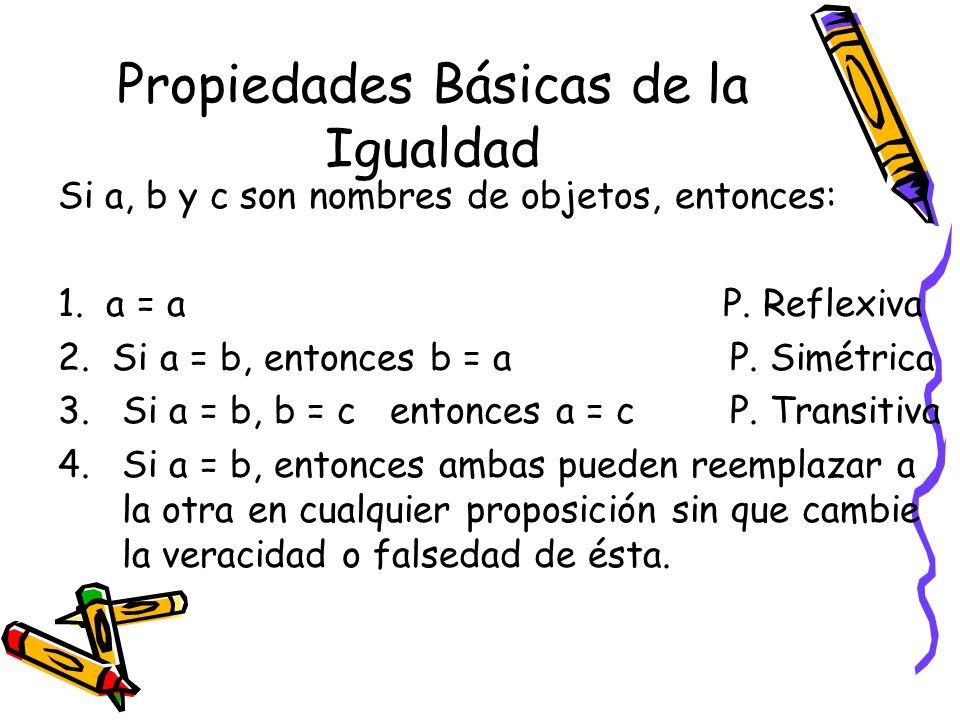 Propiedades Básicas de la Igualdad Si a, b y c son nombres de objetos, entonces: 1. a = a P. Reflexiva 2. Si a = b, entonces b = a P. Simétrica 3.Si a