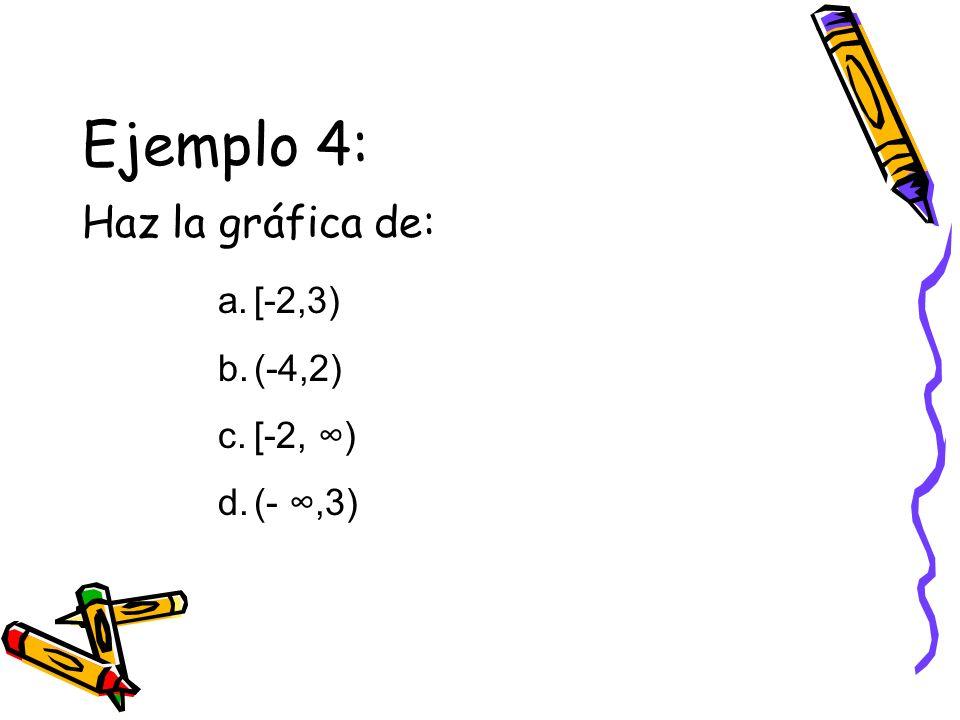Ejemplo 4: Haz la gráfica de: a.[-2,3) b.(-4,2) c.[-2, ) d.(-,3)