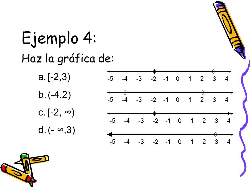 Ejemplo 4: Haz la gráfica de: a.[-2,3) b.(-4,2) c.[-2, ) d.(-,3) -5 -4 -3 -2 -1 0 1 2 3 4