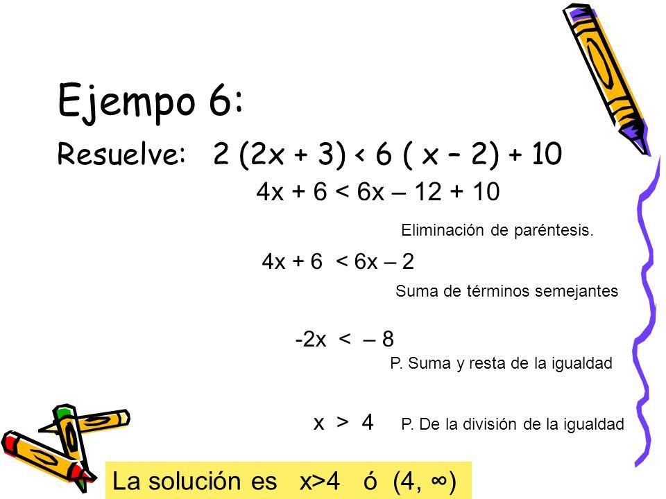 Ejempo 6: Resuelve: 2 (2x + 3) < 6 ( x – 2) + 10 4x + 6 < 6x – 12 + 10 Eliminación de paréntesis. 4x + 6 < 6x – 2 Suma de términos semejantes -2x < –