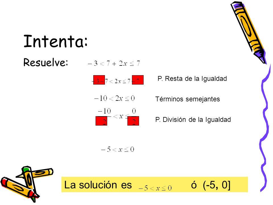 Intenta: Resuelve: La solución es ó (-5, 0] P. División de la Igualdad P. Resta de la Igualdad Términos semejantes