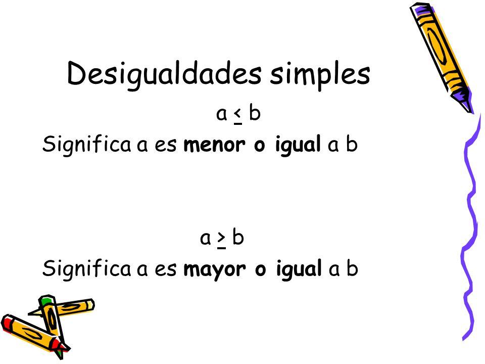 Desigualdades compuestas a < x < b Significa que a <x y x < b.
