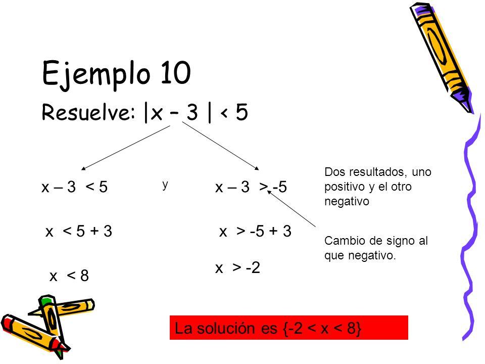 Ejemplo 10 Resuelve: |x – 3 | < 5 x – 3 < 5 Dos resultados, uno positivo y el otro negativo x – 3 > -5 x < 5 + 3 x < 8 x > -5 + 3 x > -2 La solución e