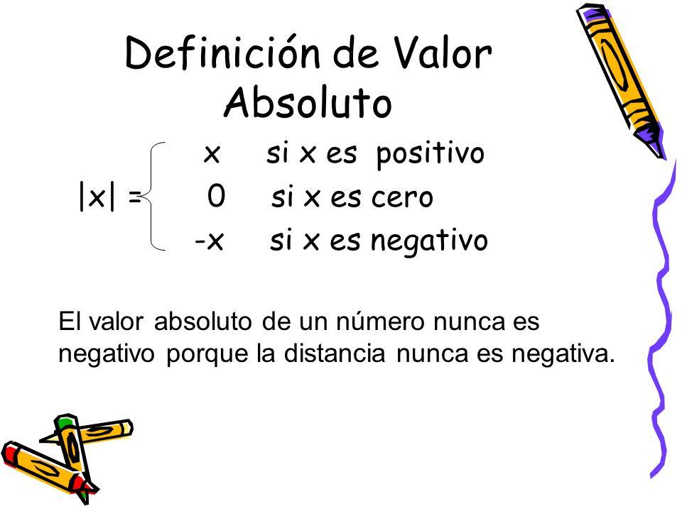 Definición de Valor Absoluto El valor absoluto de un número nunca es negativo porque la distancia nunca es negativa. x si x es positivo |x| = 0 si x e