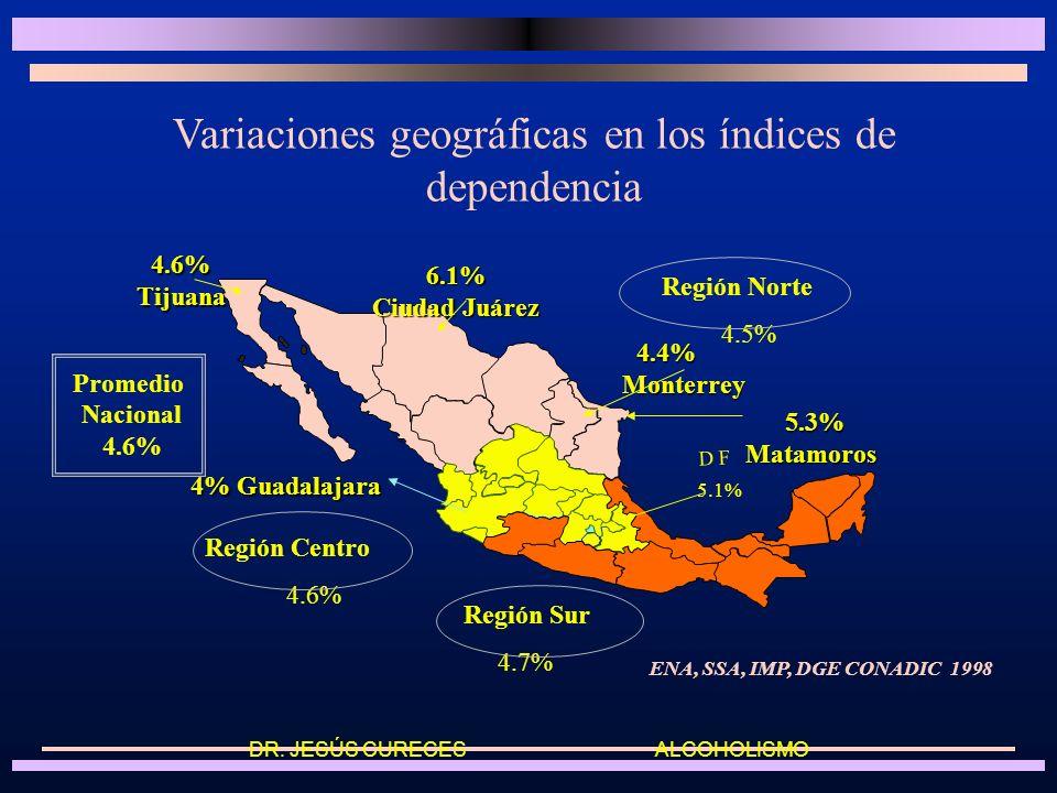DependenciaDependencia Rurales 4.1% Rurales 4.1% Urbanos 3.3% Rurales--% Urbanos0.8% ENA, SSA, IMP, DGE C O NADIC 2002 12 a 17 años DR. JESÚS CURECES