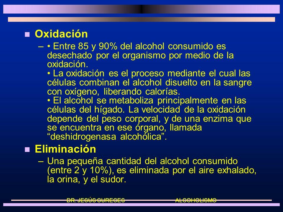 ¿Qué pasa al consumir alcohol? El etanol es absorbido rápidamente por la corriente sanguínea y conducido al cerebro y a todo el cuerpo. Absorción El a