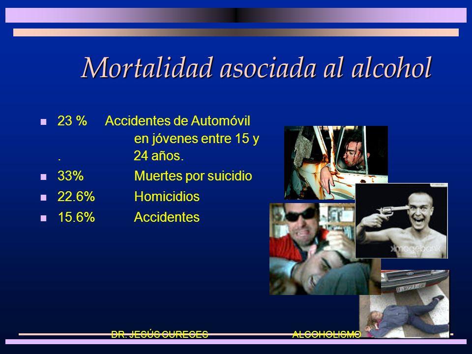 Presencia del alcohol en actos de violencia % Golpes/ manos Golpes /objetos Forzar sexo 8% 23% 26% 52% Verbales Pachuca, Hidalgo, Pachuca, Hidalgo, Na