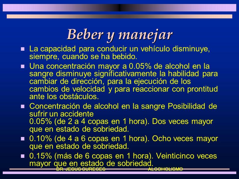 Mortalidad asociada al alcohol 23 % Accidentes de Automóvil en jóvenes entre 15 y. 24 años. 33%Muertes por suicidio 22.6% Homicidios 15.6% Accidentes