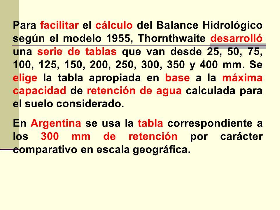 Para facilitar el cálculo del Balance Hidrológico según el modelo 1955, Thornthwaite desarrolló una serie de tablas que van desde 25, 50, 75, 100, 125
