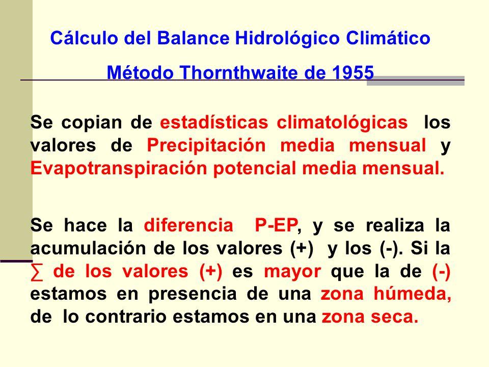 Cálculo del Balance Hidrológico Climático Método Thornthwaite de 1955 Se copian de estadísticas climatológicas los valores de Precipitación media mens