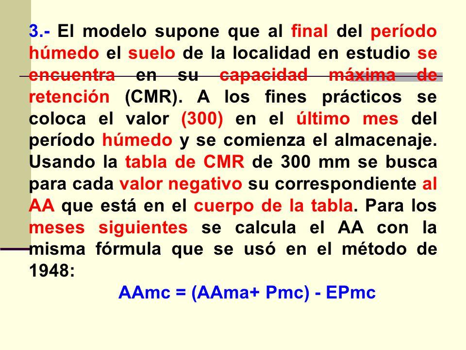 3.- El modelo supone que al final del período húmedo el suelo de la localidad en estudio se encuentra en su capacidad máxima de retención (CMR). A los
