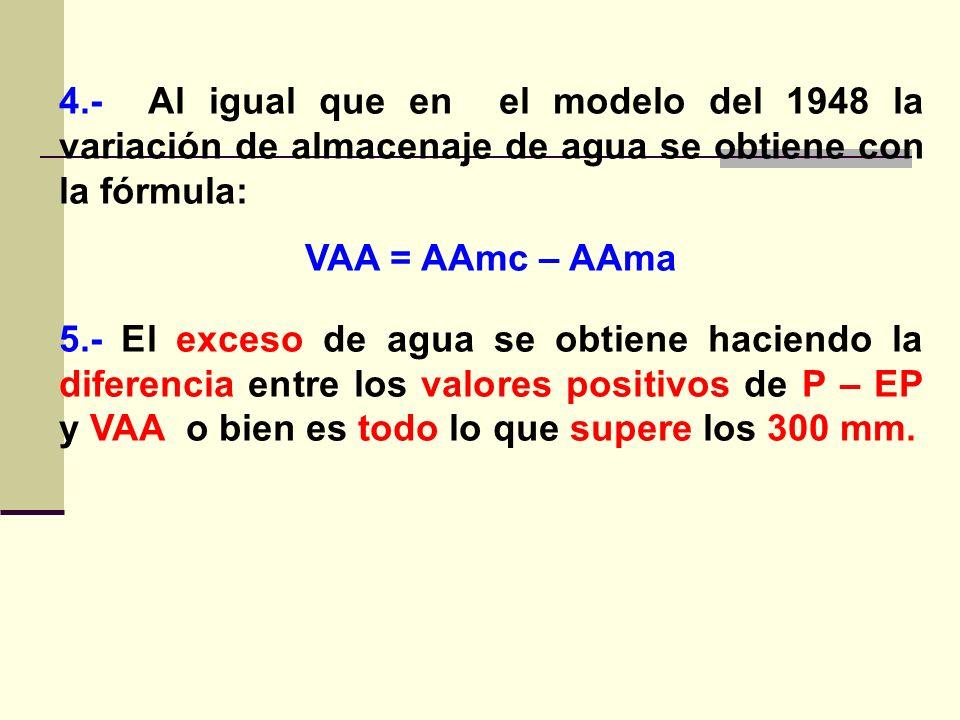 4.- Al igual que en el modelo del 1948 la variación de almacenaje de agua se obtiene con la fórmula: VAA = AAmc – AAma 5.- El exceso de agua se obtien