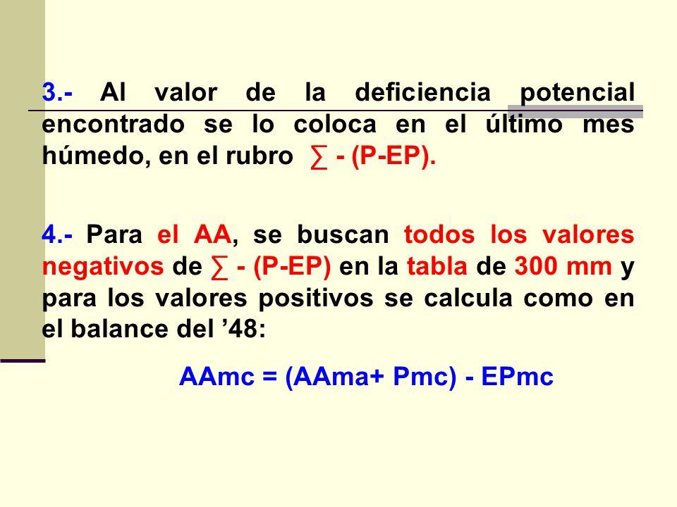 3.- Al valor de la deficiencia potencial encontrado se lo coloca en el último mes húmedo, en el rubro - (P-EP). 4.- Para el AA, se buscan todos los va