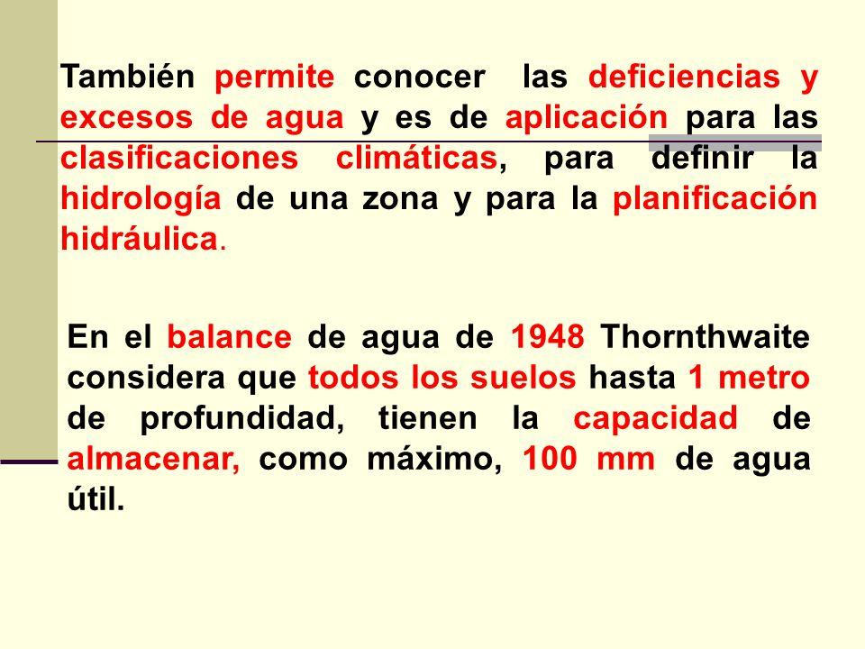 En el balance de agua de 1948 Thornthwaite considera que todos los suelos hasta 1 metro de profundidad, tienen la capacidad de almacenar, como máximo,