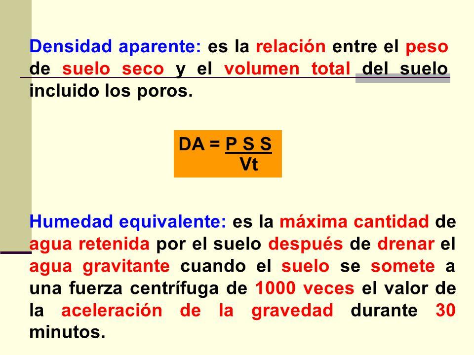 Densidad aparente: es la relación entre el peso de suelo seco y el volumen total del suelo incluido los poros. DA = P S S Vt Humedad equivalente: es l