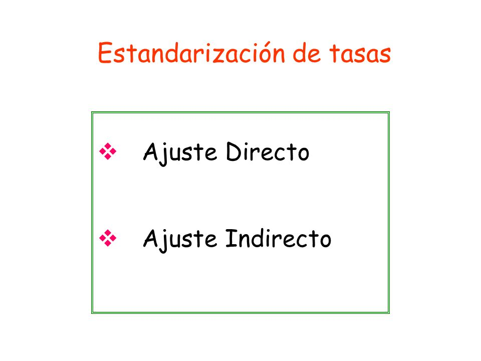Ajuste Directo Ajuste Indirecto Estandarización de tasas