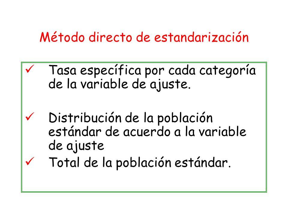 Tasa específica por cada categoría de la variable de ajuste. Distribución de la población estándar de acuerdo a la variable de ajuste Total de la pobl