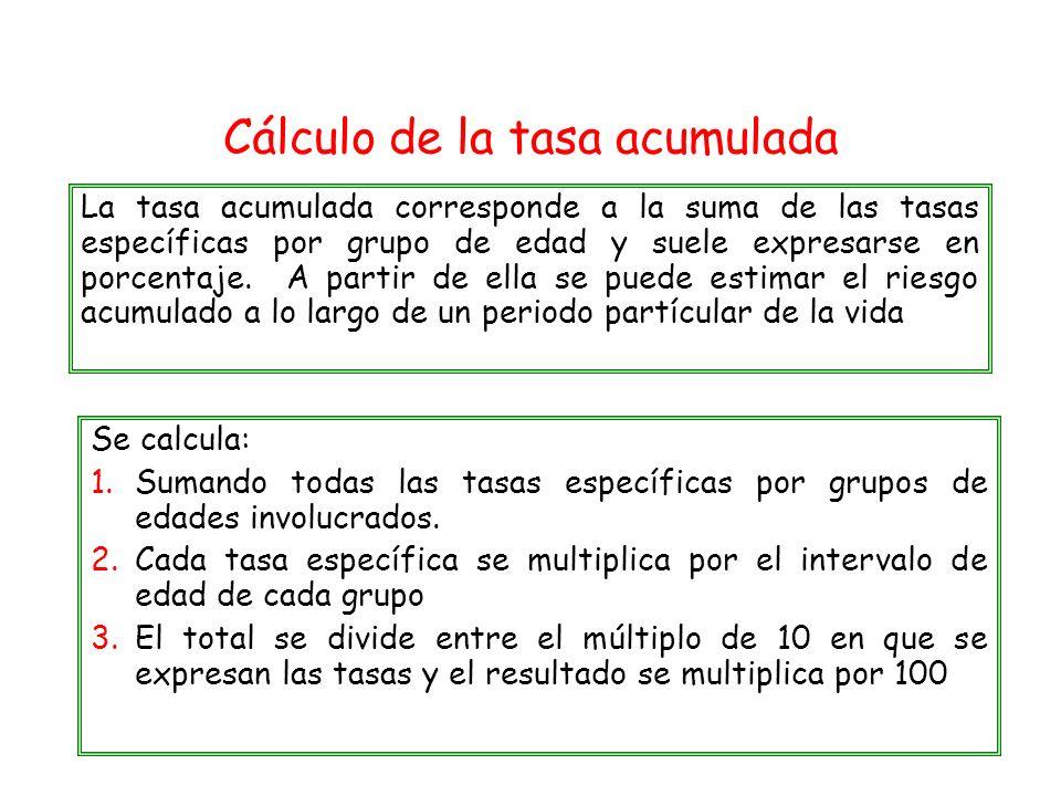 Cálculo de la tasa acumulada La tasa acumulada corresponde a la suma de las tasas específicas por grupo de edad y suele expresarse en porcentaje. A pa