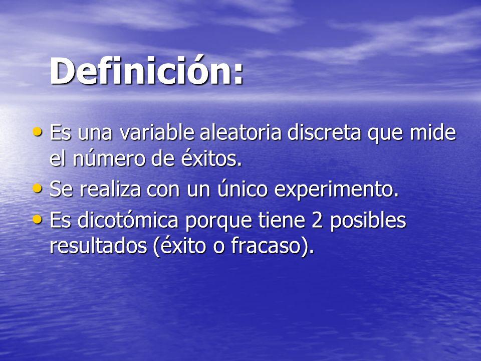 Se representa como: Éxito p y fracaso q = (1 – p) Éxito p y fracaso q = (1 – p) Su fórmula es: Su fórmula es: f(x) = p x (1 p) 1 x con x = {0,1} f(x) = p x (1 p) 1 x con x = {0,1} Su función de distribución: Su función de distribución: