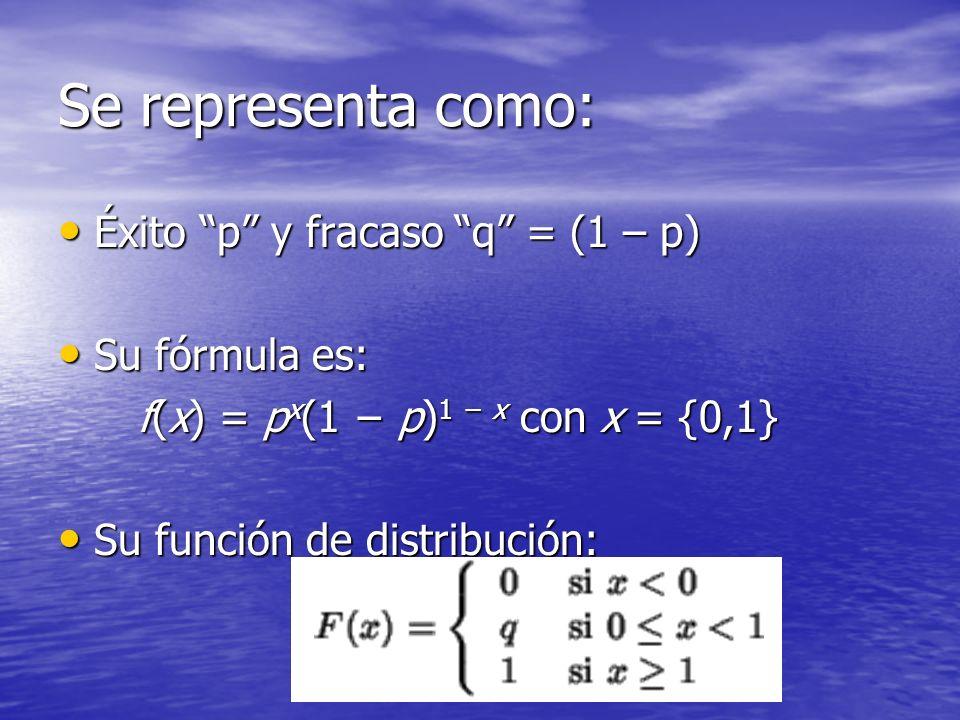 Se representa como: Éxito p y fracaso q = (1 – p) Éxito p y fracaso q = (1 – p) Su fórmula es: Su fórmula es: f(x) = p x (1 p) 1 x con x = {0,1} f(x)