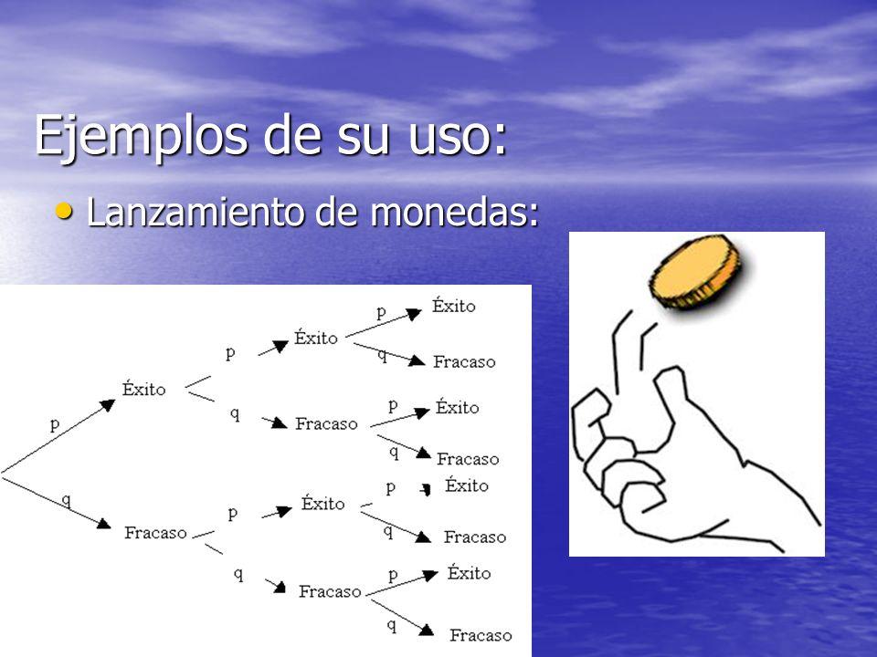 Ejemplos de su uso: Lanzamiento de monedas: Lanzamiento de monedas: