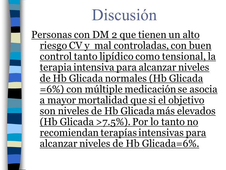 Discusión Personas con DM 2 que tienen un alto riesgo CV y mal controladas, con buen control tanto lipídico como tensional, la terapia intensiva para alcanzar niveles de Hb Glicada normales (Hb Glicada =6%) con múltiple medicación se asocia a mayor mortalidad que si el objetivo son niveles de Hb Glicada más elevados (Hb Glicada >7.5%).