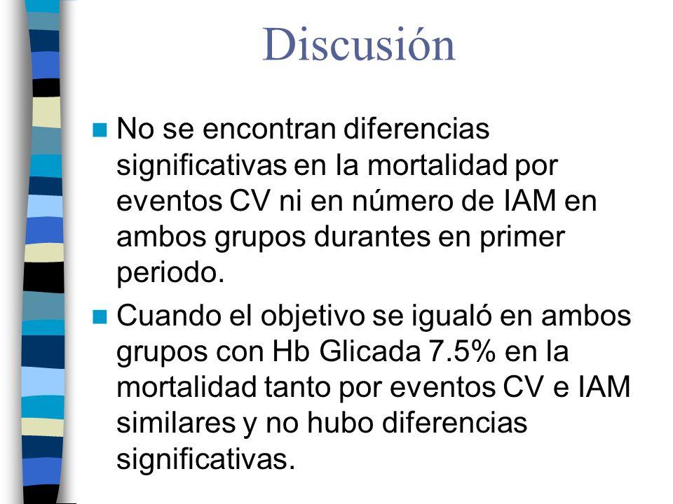 Discusión No se encontran diferencias significativas en la mortalidad por eventos CV ni en número de IAM en ambos grupos durantes en primer periodo.