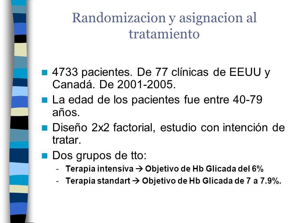 Randomizacion y asignacion al tratamiento 4733 pacientes.