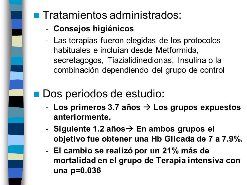 Limitaciones del estudio Debido al aumeto de mortalidad total en el grupo de terapia intensiva se cambiaron los objetivos del estudio a la mitad de este.