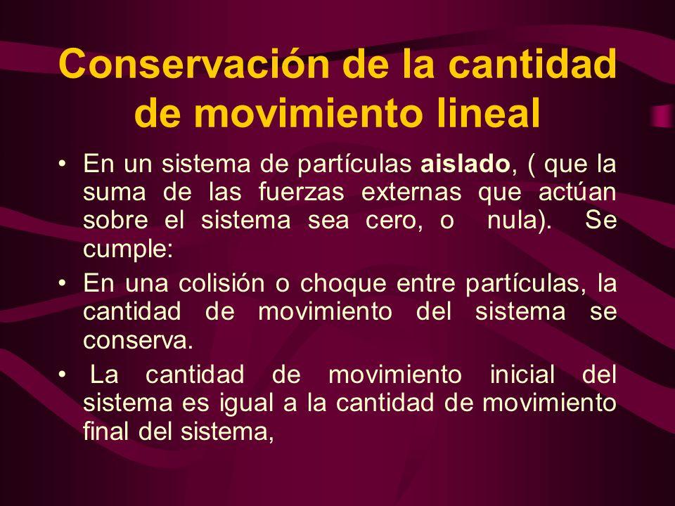 Conservación de la cantidad de movimiento lineal En un sistema de partículas aislado, ( que la suma de las fuerzas externas que actúan sobre el sistem