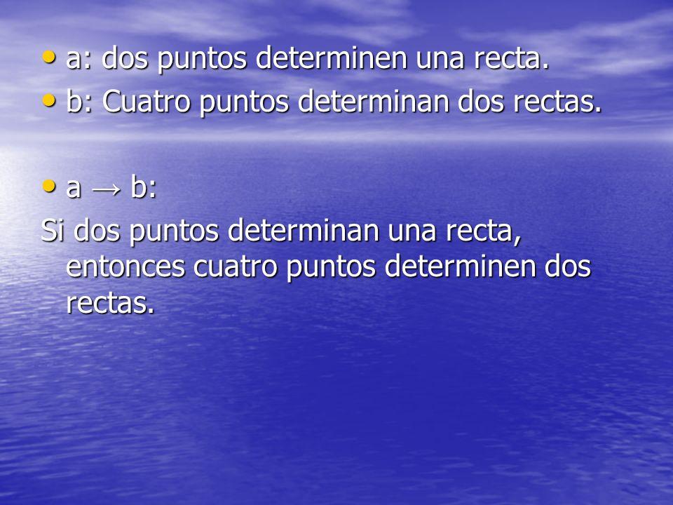 a: dos puntos determinen una recta. a: dos puntos determinen una recta. b: Cuatro puntos determinan dos rectas. b: Cuatro puntos determinan dos rectas