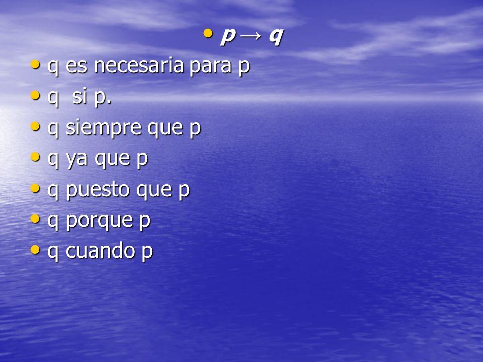 p q p q q es necesaria para p q es necesaria para p q si p. q si p. q siempre que p q siempre que p q ya que p q ya que p q puesto que p q puesto que