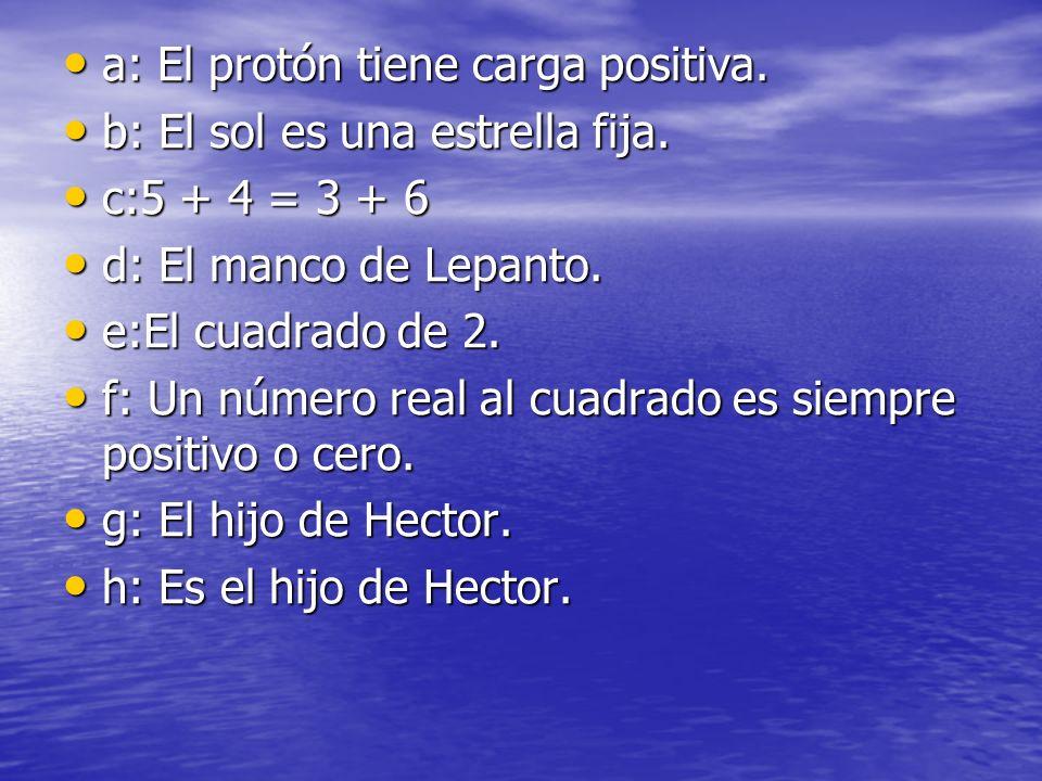 a: El protón tiene carga positiva. a: El protón tiene carga positiva. b: El sol es una estrella fija. b: El sol es una estrella fija. c:5 + 4 = 3 + 6