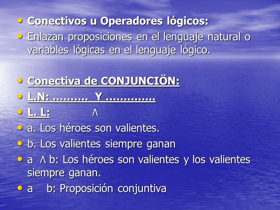 Conectivos u Operadores lógicos: Conectivos u Operadores lógicos: Enlazan proposiciones en el lenguaje natural o variables lógicas en el lenguaje lógi