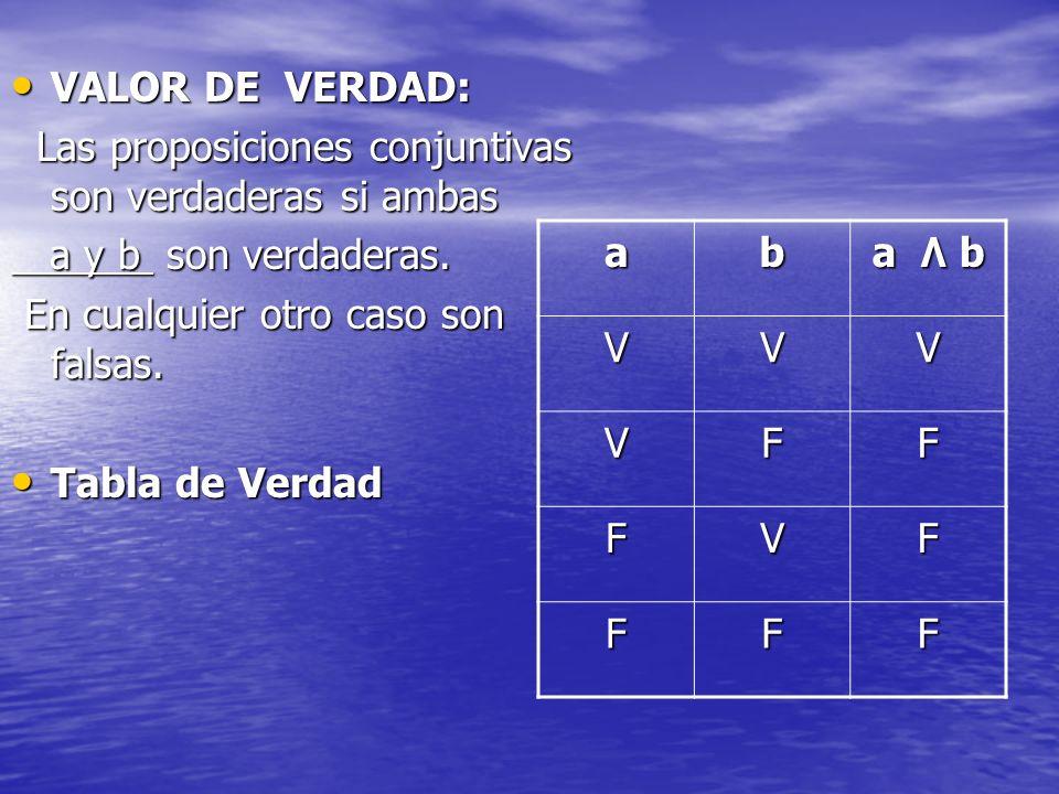 VALOR DE VERDAD: VALOR DE VERDAD: Las proposiciones conjuntivas son verdaderas si ambas Las proposiciones conjuntivas son verdaderas si ambas a y b so