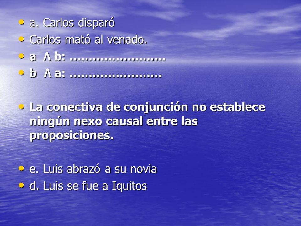 a. Carlos disparó a. Carlos disparó Carlos mató al venado. Carlos mató al venado. a ۸ b: ……………………. a ۸ b: ……………………. b ۸ a: …………………… b ۸ a: …………………… La
