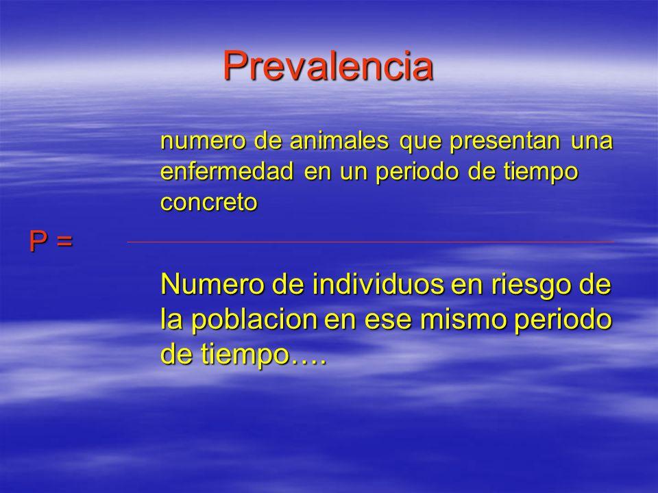 Prevalencia numero de animales que presentan una enfermedad en un periodo de tiempo concreto P = Numero de individuos en riesgo de la poblacion en ese
