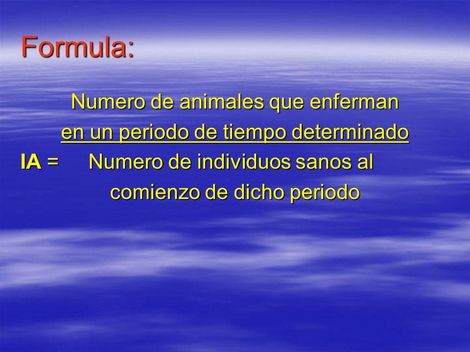Formula: Numero de animales que enferman en un periodo de tiempo determinado IA = Numero de individuos sanos al comienzo de dicho periodo
