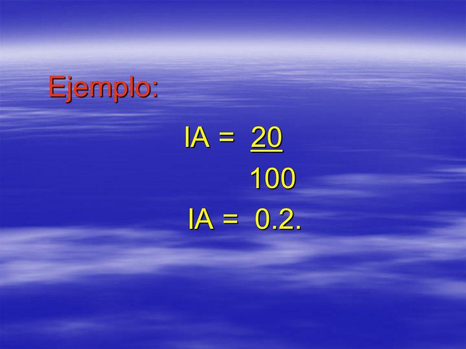 Ejemplo: IA = 20 100 100 IA = 0.2. IA = 0.2.