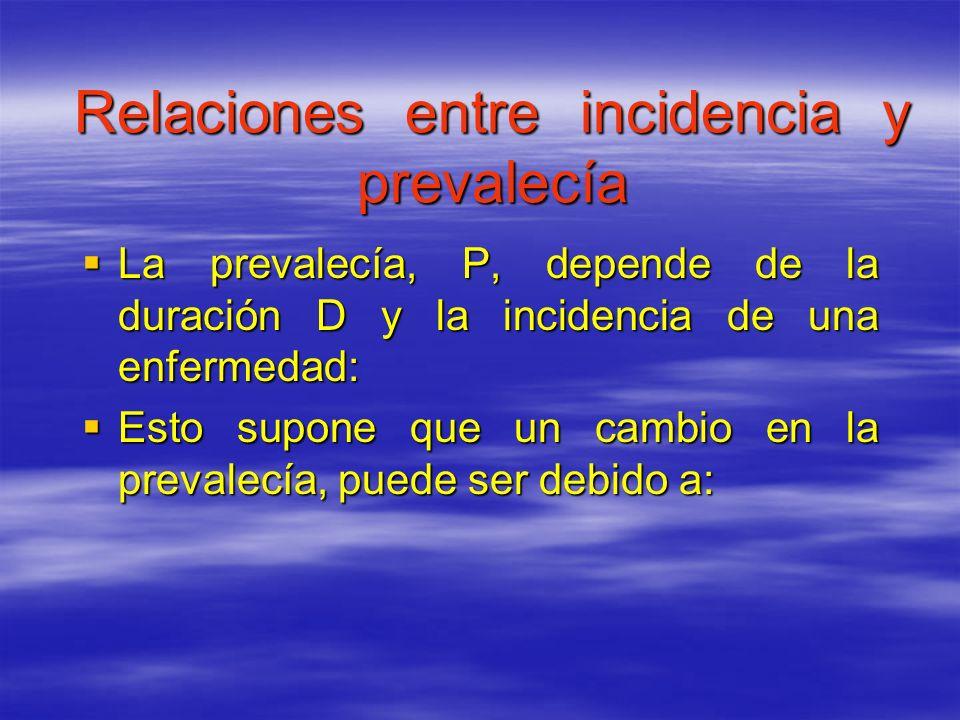 Relaciones entre incidencia y prevalecía Relaciones entre incidencia y prevalecía La prevalecía, P, depende de la duración D y la incidencia de una en