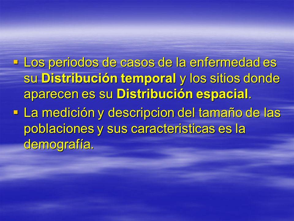 Los periodos de casos de la enfermedad es su Distribución temporal y los sitios donde aparecen es su Distribución espacial. Los periodos de casos de l