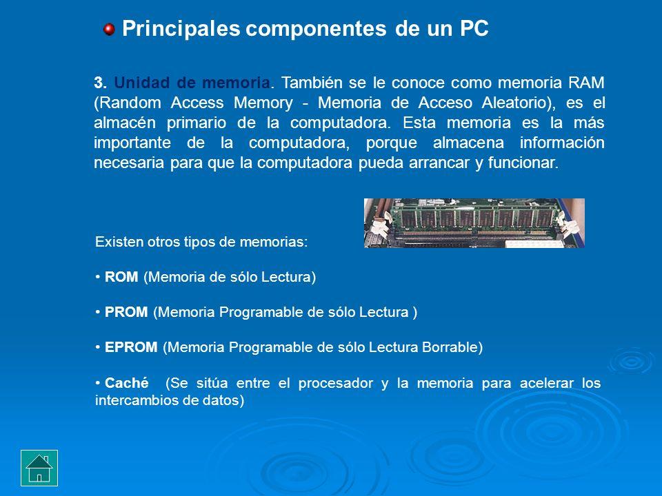 3. Unidad de memoria. También se le conoce como memoria RAM (Random Access Memory - Memoria de Acceso Aleatorio), es el almacén primario de la computa