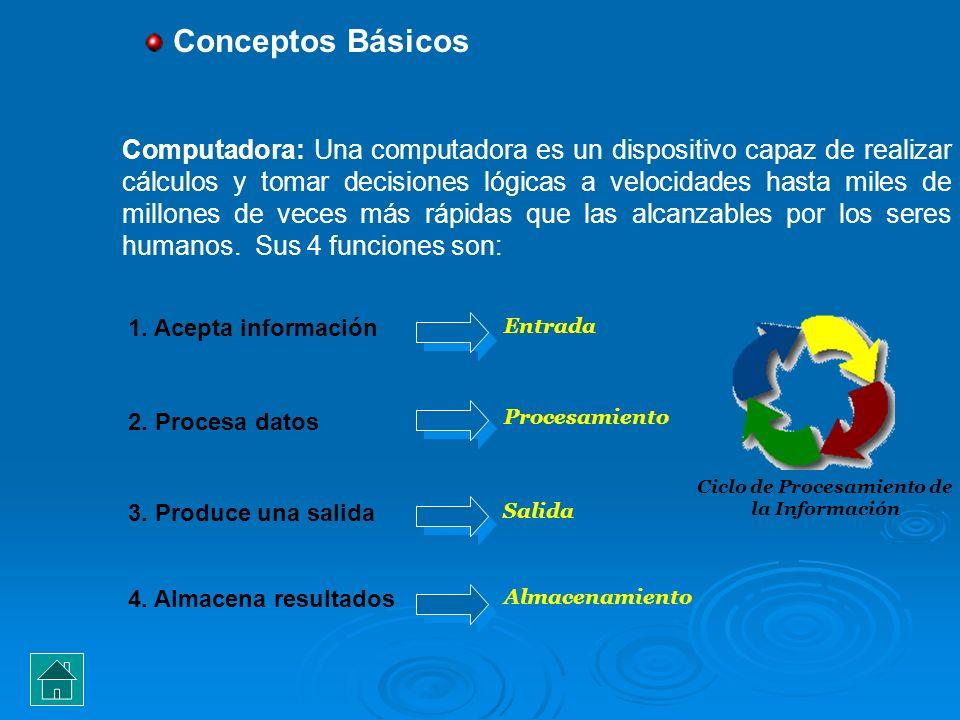 Conceptos Básicos Computadora: Una computadora es un dispositivo capaz de realizar cálculos y tomar decisiones lógicas a velocidades hasta miles de mi