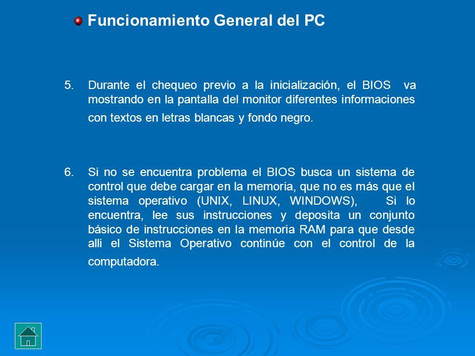 5.Durante el chequeo previo a la inicialización, el BIOS va mostrando en la pantalla del monitor diferentes informaciones con textos en letras blancas