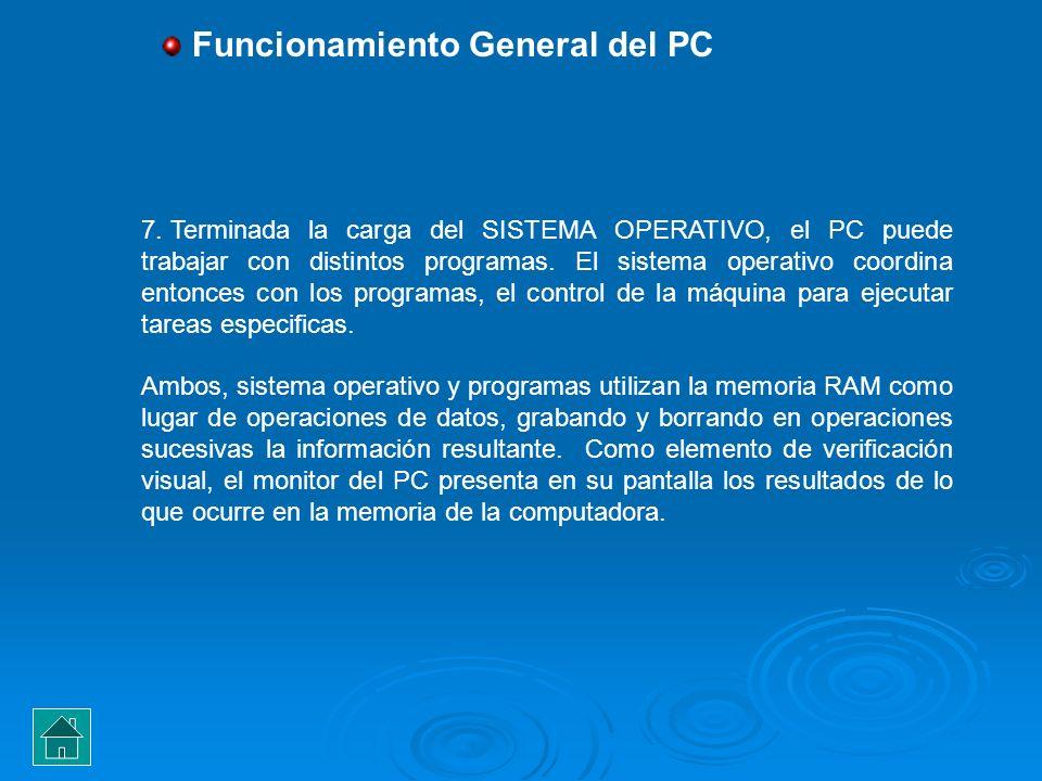 7. Terminada la carga del SISTEMA OPERATIVO, el PC puede trabajar con distintos programas. El sistema operativo coordina entonces con los programas, e